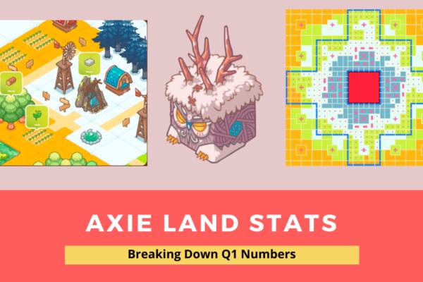 Axie Land Stats